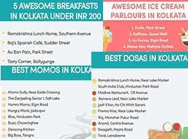 Best Breakfast,Dosas,Momos,Ice-Creams In Kolkata